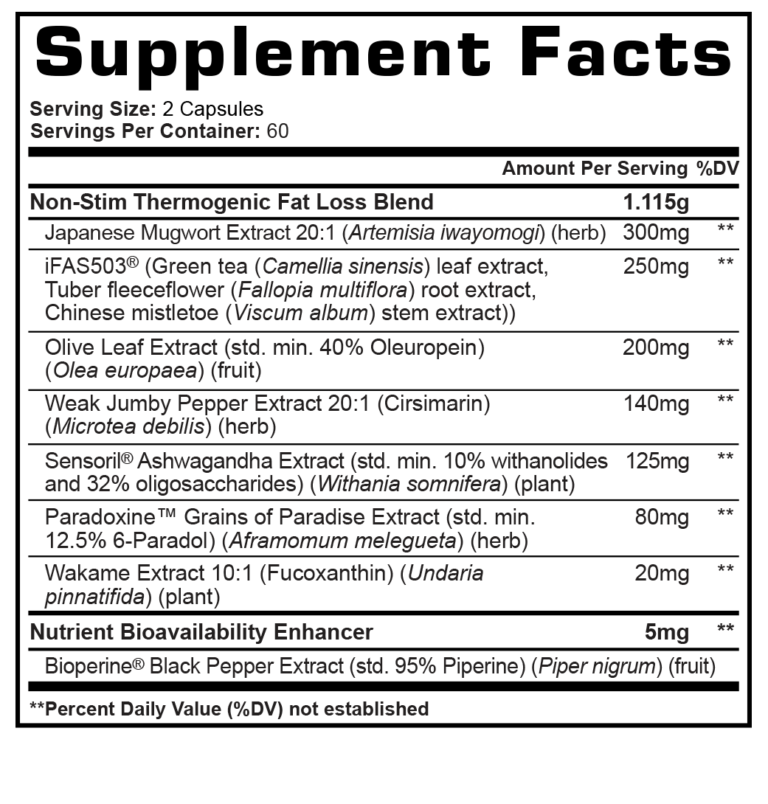 Thyrovate Supplement Facts